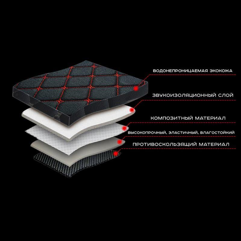 3D коврики в салон автомобиля отшиваются из инновационного технологичного материала, верхний слой - экокожа